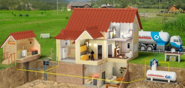 Автономная газификация: принцип работы и порядок обслуживания